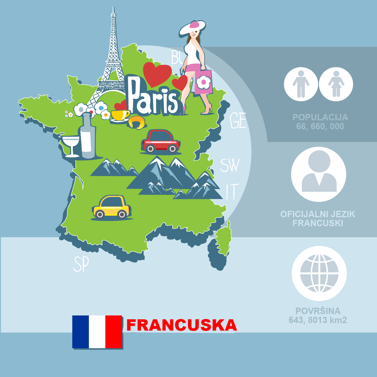 Francuska infografik