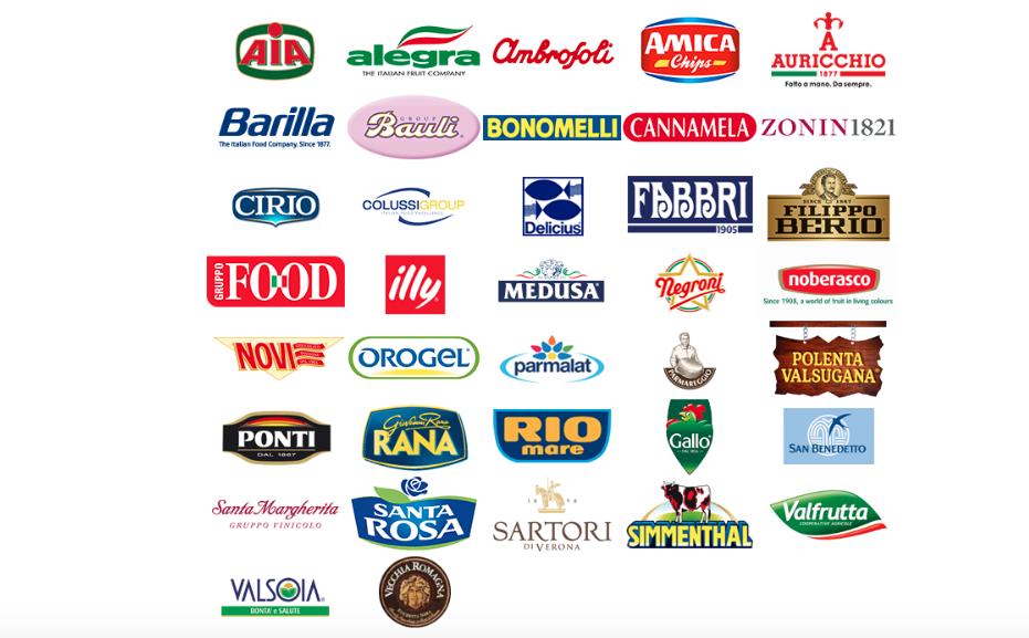 Italija zemlja sa najviše svjetskuh brendova