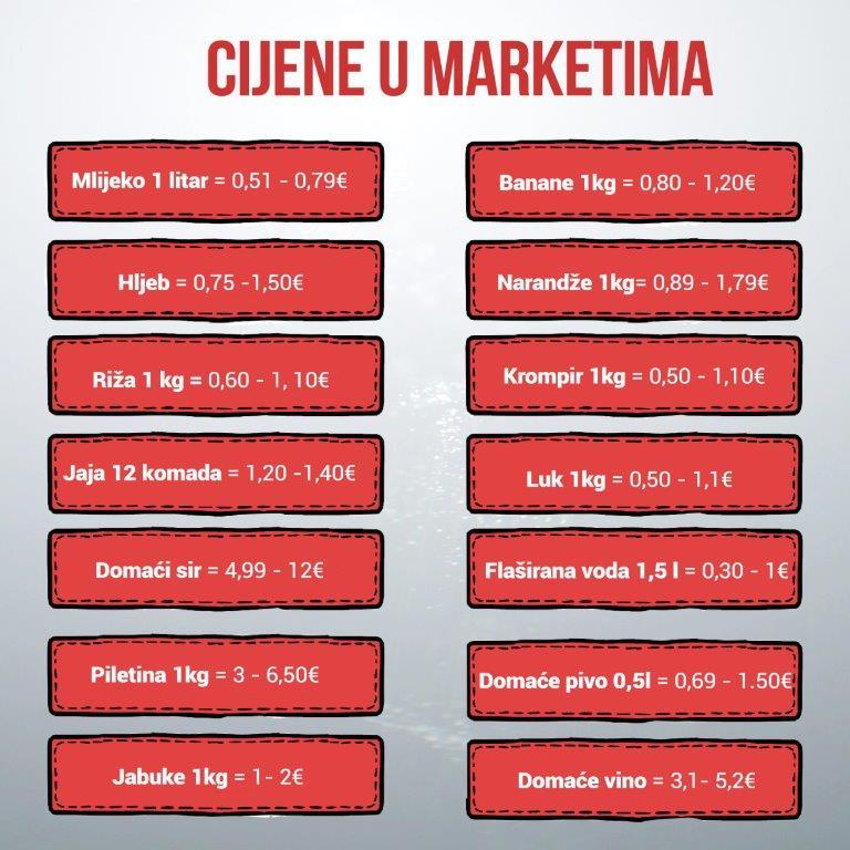 cijene u marketima portugal
