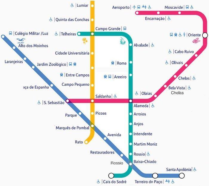lisabon metro mapa